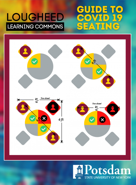 map of seating at a round table, indicating that sitting across from each other is allowed, while sitting side-by-side is not.