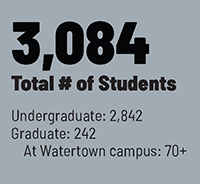 Students Today Stat Graphic